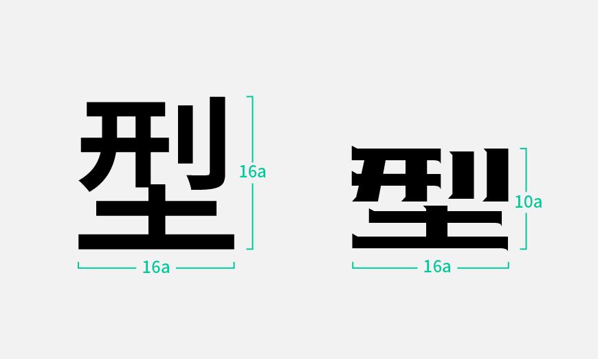免费字体下载!一款极具辨识度的可商用黑体-站酷酷黑体